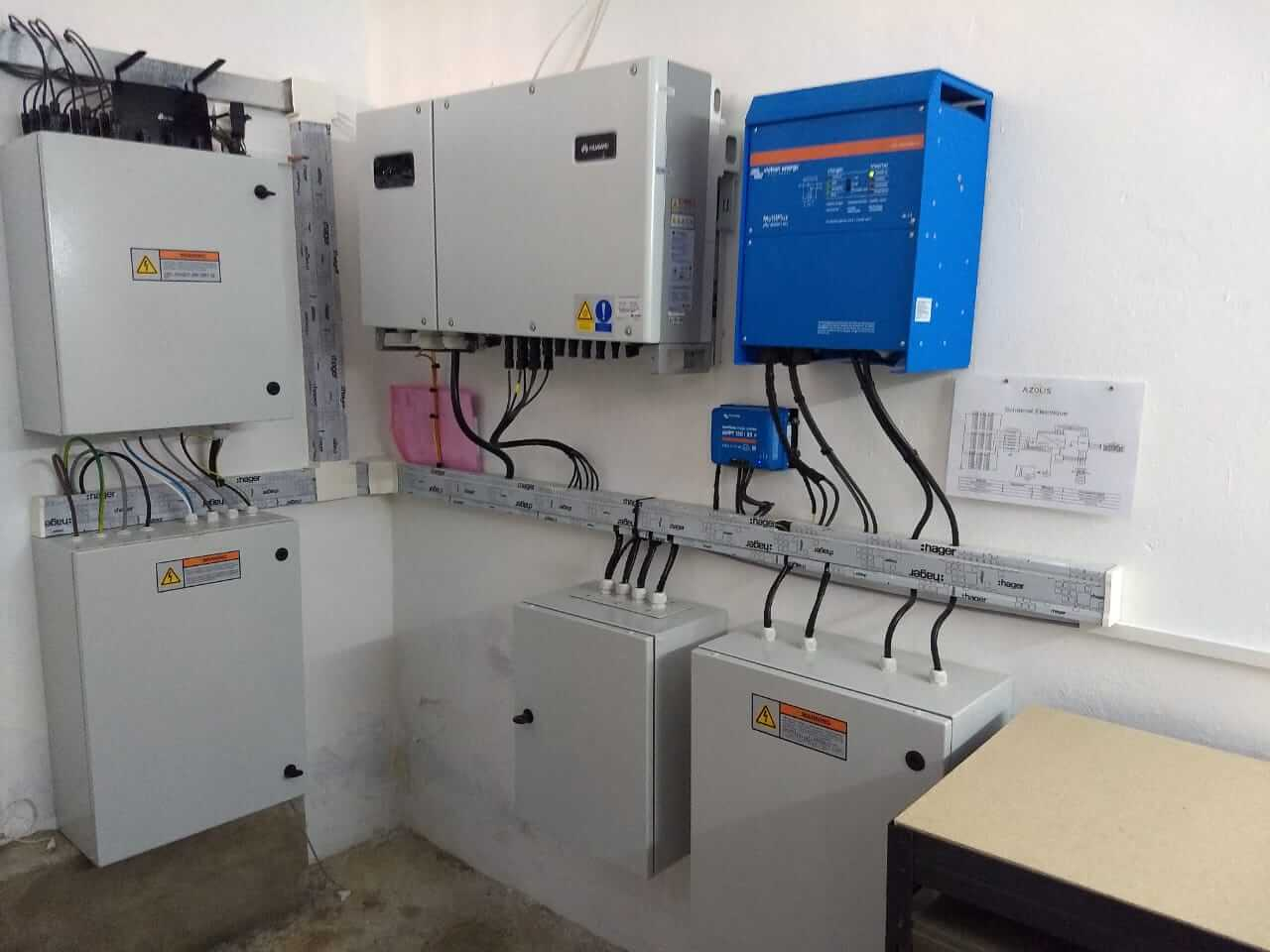 installation solaire batteries
